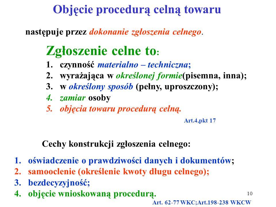 Nadanie przeznaczenia celnego Następuje w drodze złożenia: deklaracji skróconej (odpowiedni formularz druku), lub dokument handlowy, lub dokument prze