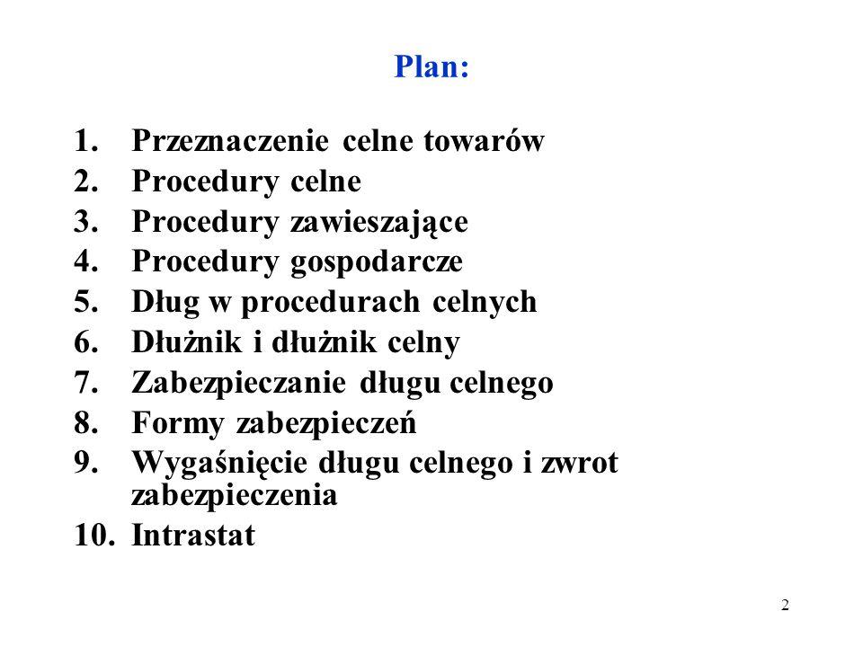 Plan: 1.Przeznaczenie celne towarów 2.Procedury celne 3.Procedury zawieszające 4.Procedury gospodarcze 5.Dług w procedurach celnych 6.Dłużnik i dłużnik celny 7.Zabezpieczanie długu celnego 8.Formy zabezpieczeń 9.Wygaśnięcie długu celnego i zwrot zabezpieczenia 10.Intrastat 2