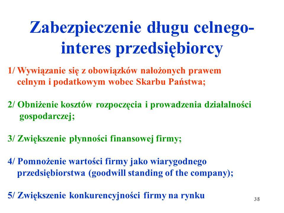 Zabezpieczenie długu celnego – interes Skarbu Państwa Zabezpieczenia długu celnego – wierzytelności Skarbu Państwa, to instytucja prawa celnego wykorz