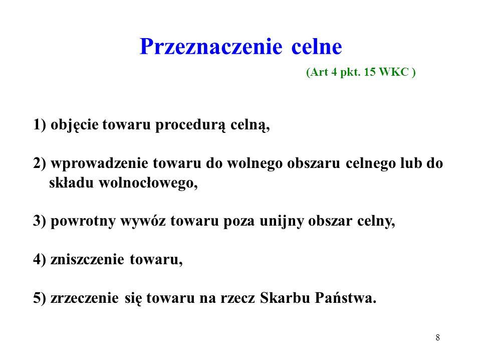 Literatura Wspólnotowy Kodeks Celny. Komentarz. red.W.Morawski, Warszawa, wyd.Wolters Kluwer i PriceWaterhouseCoopers, 2007r Kałka M., Ksieniewicz U.: