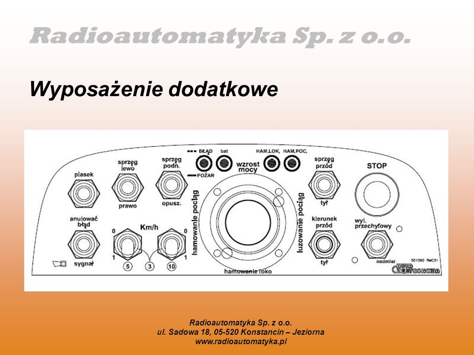 Radioautomatyka Sp. z o.o. Wyposażenie dodatkowe Radioautomatyka Sp. z o.o. ul. Sadowa 18, 05-520 Konstancin – Jeziorna www.radioautomatyka.pl