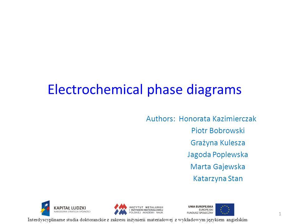 Electrochemical phase diagrams 1 Authors: Honorata Kazimierczak Piotr Bobrowski Grażyna Kulesza Jagoda Poplewska Marta Gajewska Katarzyna Stan Interdy