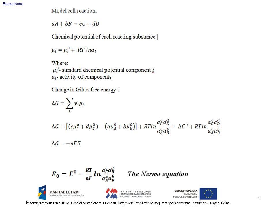 Background 10 Interdyscyplinarne studia doktoranckie z zakresu inżynierii materiałowej z wykładowym językiem angielskim