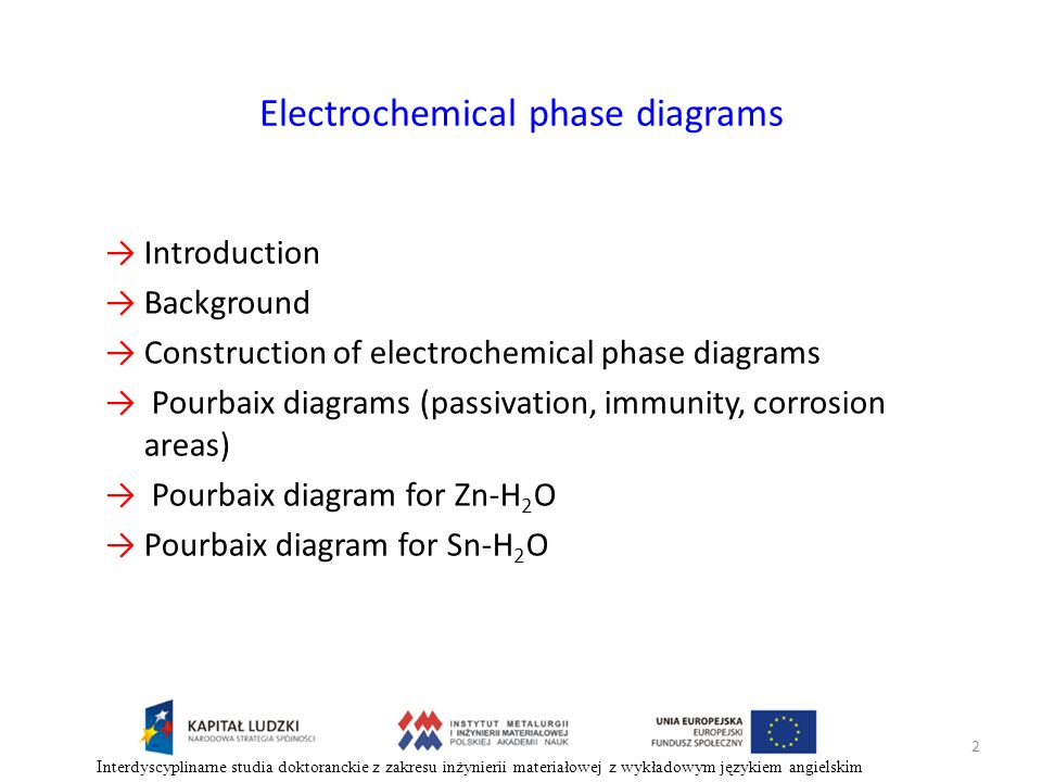 Electrochemical phase diagrams Introduction Background Construction of electrochemical phase diagrams Pourbaix diagrams (passivation, immunity, corros