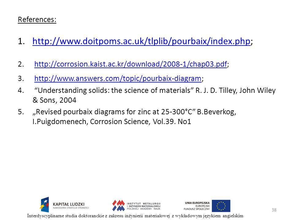 References: 1.http://www.doitpoms.ac.uk/tlplib/pourbaix/index.php;http://www.doitpoms.ac.uk/tlplib/pourbaix/index.php 2. http://corrosion.kaist.ac.kr/