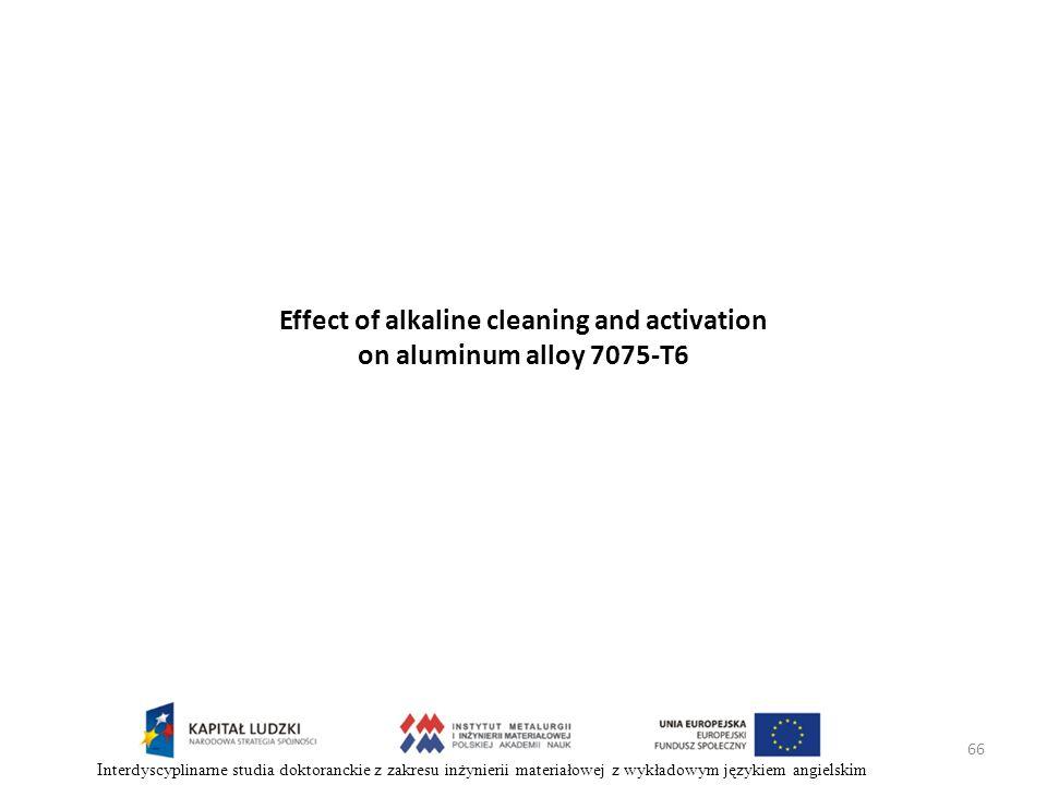 66 Interdyscyplinarne studia doktoranckie z zakresu inżynierii materiałowej z wykładowym językiem angielskim Effect of alkaline cleaning and activatio