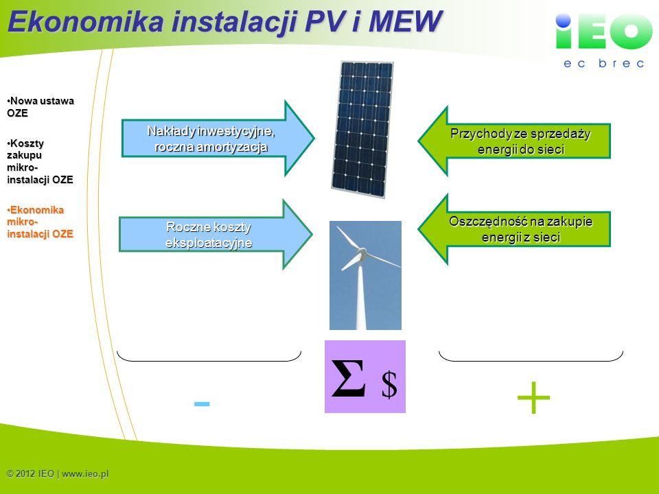 (C) IEO 201211 © 2012 IEO | www.ieo.pl Nakłady inwestycyjne, roczna amortyzacja Roczne koszty eksploatacyjne Przychody ze sprzedaży energii do sieci O