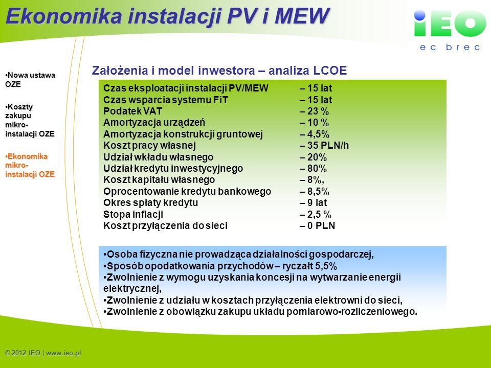(C) IEO 201213 © 2012 IEO | www.ieo.pl Założenia i model inwestora – analiza LCOE Czas eksploatacji instalacji PV/MEW– 15 lat Czas wsparcia systemu Fi