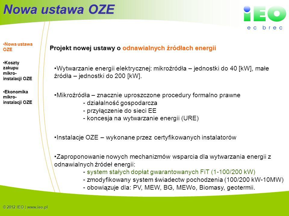 (C) IEO 20123 Nowa ustawa OZE Projekt nowej ustawy o odnawialnych źródłach energii Nowa ustawa OZENowa ustawa OZE Koszty zakupu mikro- instalacji OZEK