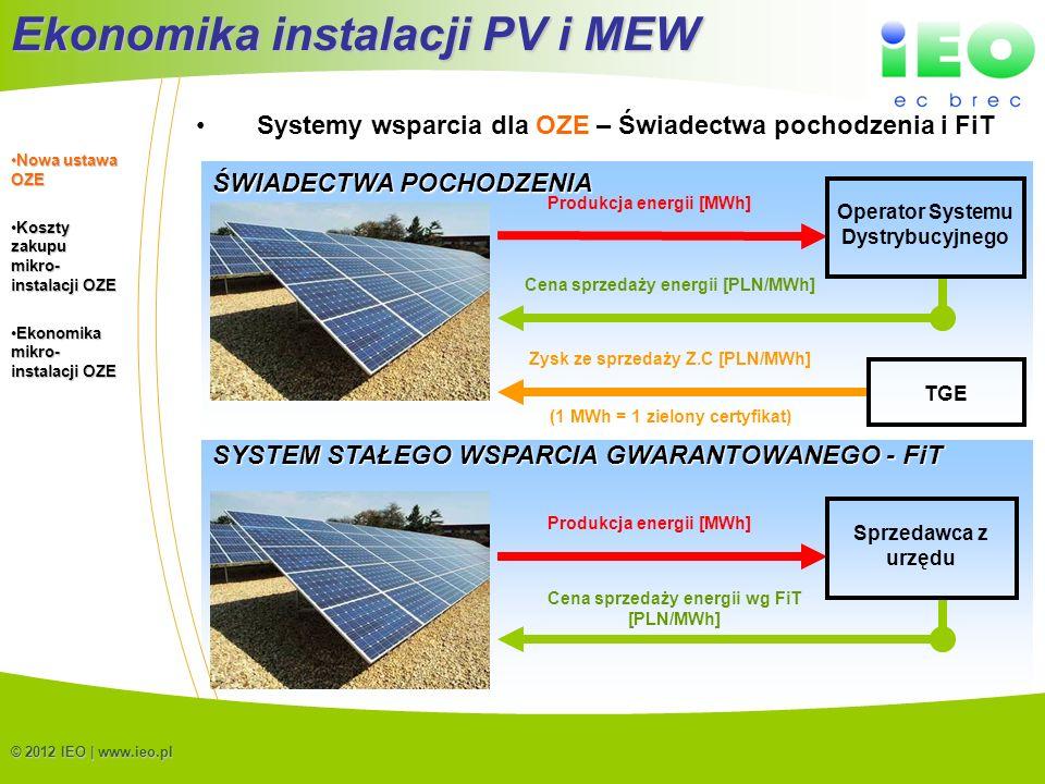 (C) IEO 20124 SYSTEM STAŁEGO WSPARCIA GWARANTOWANEGO - FiT Ekonomika instalacji PV i MEW © 2012 IEO | www.ieo.pl Systemy wsparcia dla OZE – Świadectwa