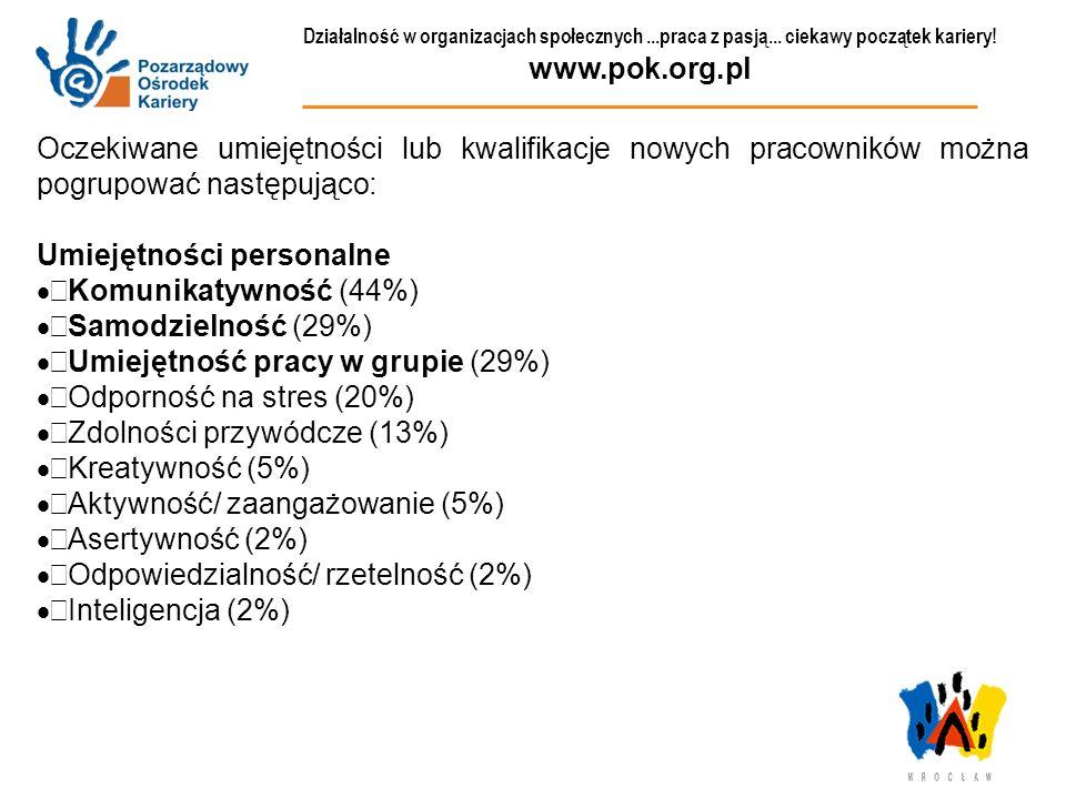 Działalność w organizacjach społecznych...praca z pasją... ciekawy początek kariery! www.pok.org.pl Oczekiwane umiejętności lub kwalifikacje nowych pr