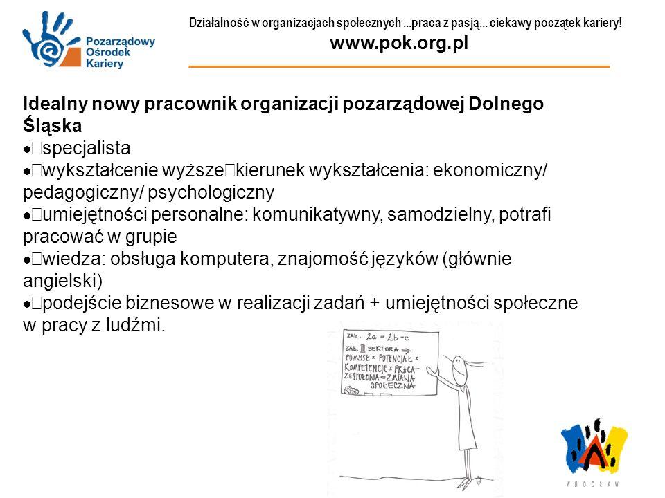Działalność w organizacjach społecznych...praca z pasją... ciekawy początek kariery! www.pok.org.pl Idealny nowy pracownik organizacji pozarządowej Do