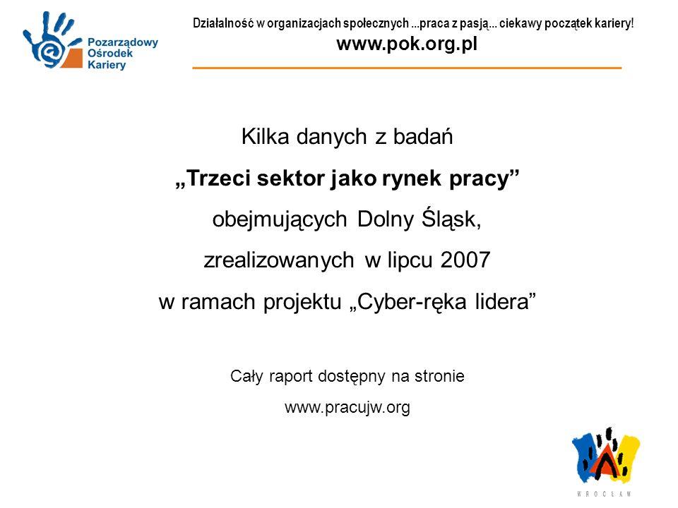 Działalność w organizacjach społecznych...praca z pasją... ciekawy początek kariery! www.pok.org.pl Kilka danych z badań Trzeci sektor jako rynek prac