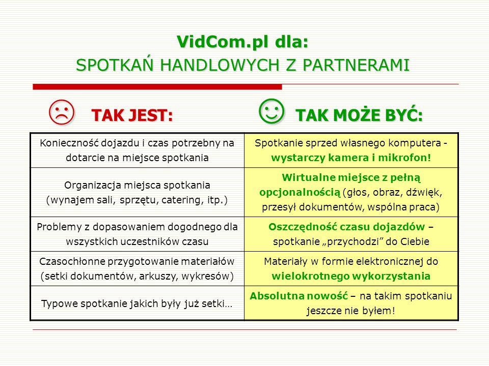 VidCom.pl dla: SPOTKAŃ HANDLOWYCH Z PARTNERAMI Konieczność dojazdu i czas potrzebny na dotarcie na miejsce spotkania Spotkanie sprzed własnego kompute