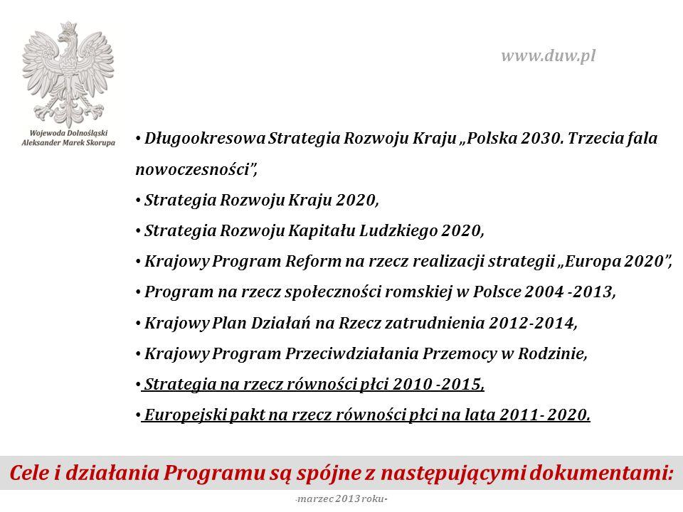 Cele i działania Programu są spójne z następującymi dokumentami: - marzec 2013 roku- www.duw.pl Długookresowa Strategia Rozwoju Kraju Polska 2030. Trz