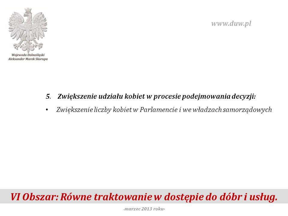 VI Obszar: Równe traktowanie w dostępie do dóbr i usług. - marzec 2013 roku- www.duw.pl 5. Zwiększenie udziału kobiet w procesie podejmowania decyzji: