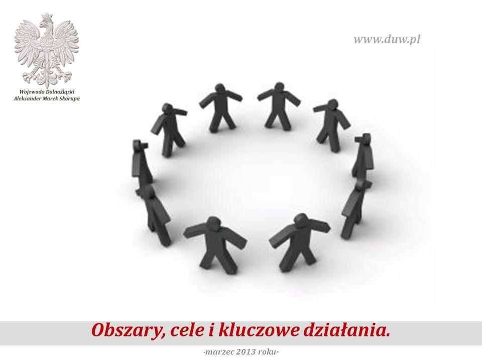 Obszary, cele i kluczowe działania. - marzec 2013 roku- www.duw.pl