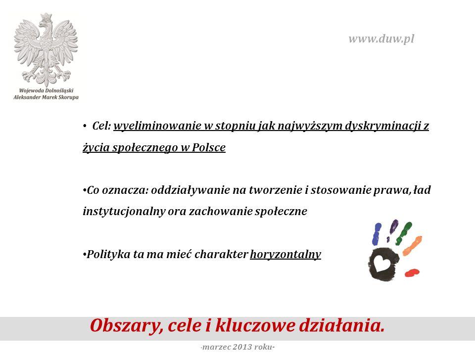 Obszary, cele i kluczowe działania. - marzec 2013 roku- www.duw.pl Cel: wyeliminowanie w stopniu jak najwyższym dyskryminacji z życia społecznego w Po