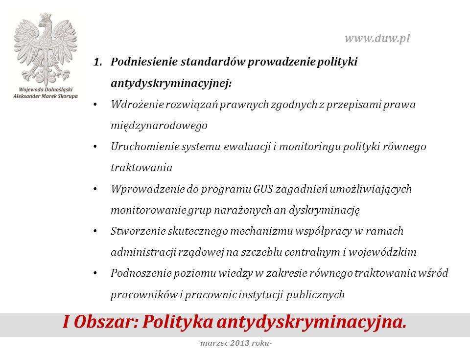 I Obszar: Polityka antydyskryminacyjna. - marzec 2013 roku- www.duw.pl 1.Podniesienie standardów prowadzenie polityki antydyskryminacyjnej: Wdrożenie