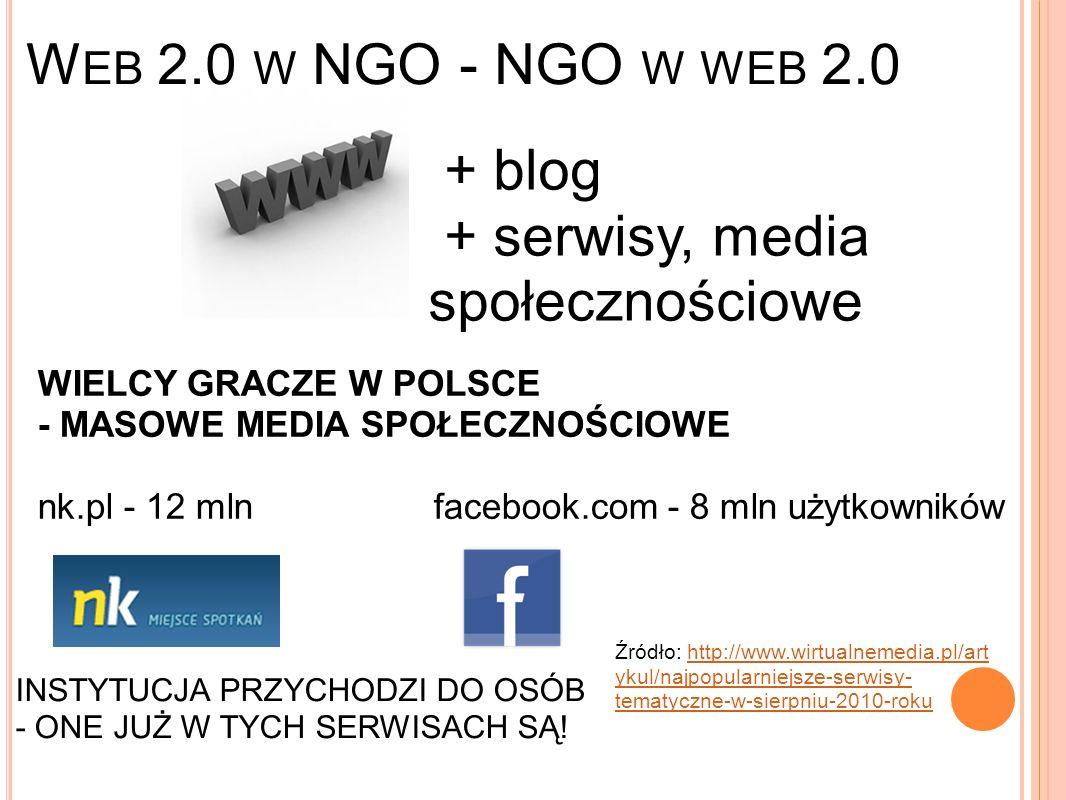 W EB 2.0 W NGO - NGO W WEB 2.0 + blog + serwisy, media społecznościowe INSTYTUCJA PRZYCHODZI DO OSÓB - ONE JUŻ W TYCH SERWISACH SĄ.