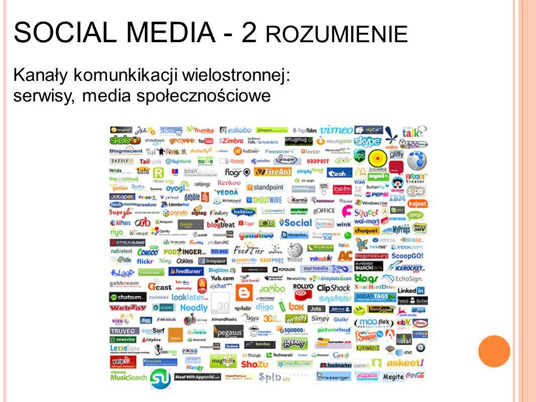 W EB 2.0 W NGO - NGO W WEB 2.0