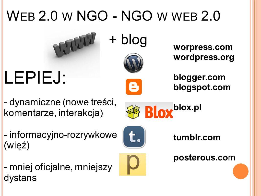W EB 2.0 W NGO - NGO W WEB 2.0 + blog worpress.com wordpress.org blogger.com blogspot.com blox.pl tumblr.com posterous.com LEPIEJ: - dynamiczne (nowe treści, komentarze, interakcja) - informacyjno-rozrywkowe (więź) - mniej oficjalne, mniejszy dystans