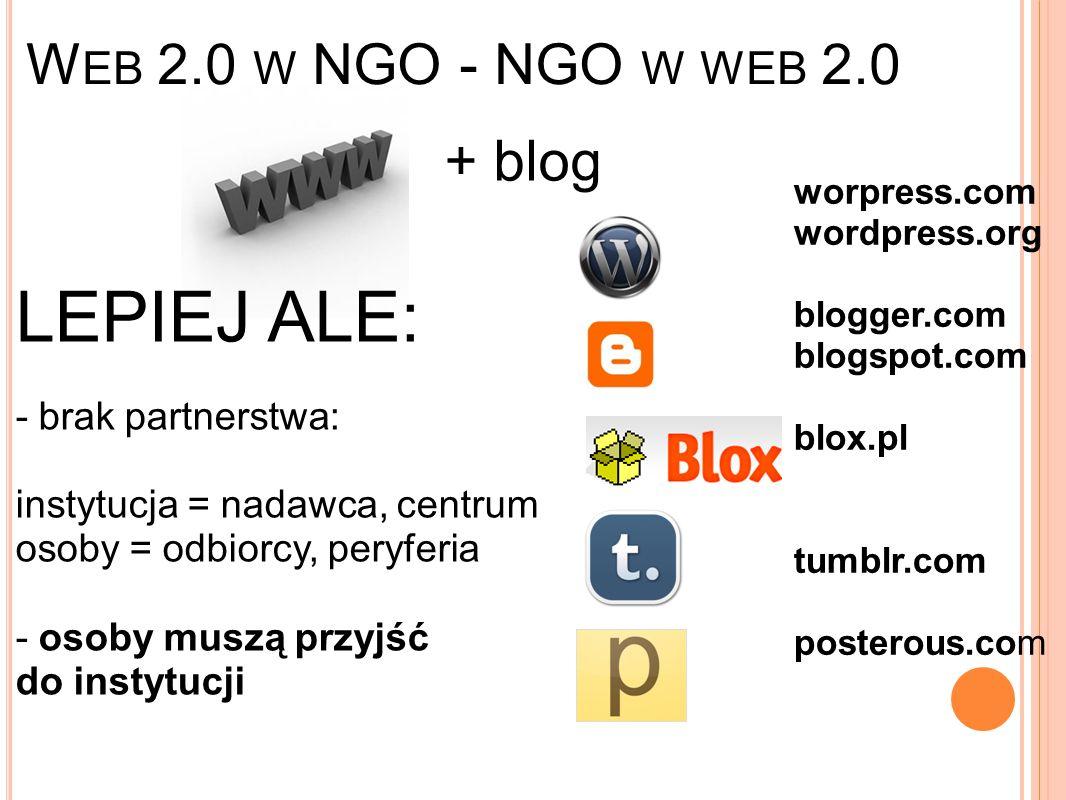 W EB 2.0 W NGO - NGO W WEB 2.0 + blog worpress.com wordpress.org blogger.com blogspot.com blox.pl tumblr.com posterous.com LEPIEJ ALE: - brak partnerstwa: instytucja = nadawca, centrum osoby = odbiorcy, peryferia - osoby muszą przyjść do instytucji