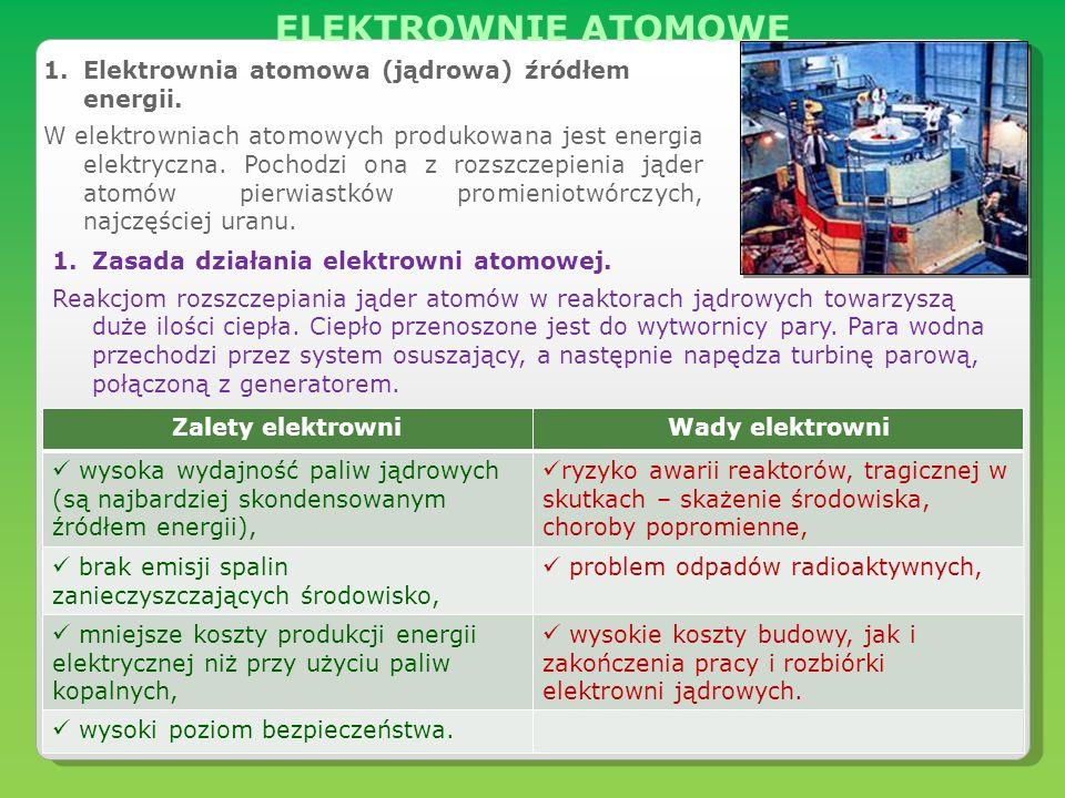 1.Elektrownia atomowa (jądrowa) źródłem energii. W elektrowniach atomowych produkowana jest energia elektryczna. Pochodzi ona z rozszczepienia jąder a