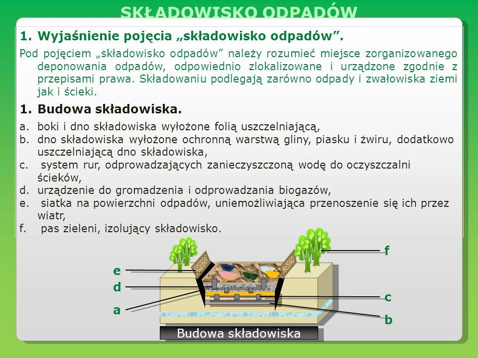 1.Wyjaśnienie pojęcia składowisko odpadów. Pod pojęciem składowisko odpadów należy rozumieć miejsce zorganizowanego deponowania odpadów, odpowiednio z