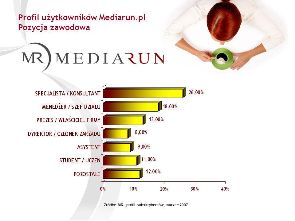 Profil użytkowników Mediarun.pl Pozycja zawodowa Źródło: MR, profil subskrybentów, marzec 2007
