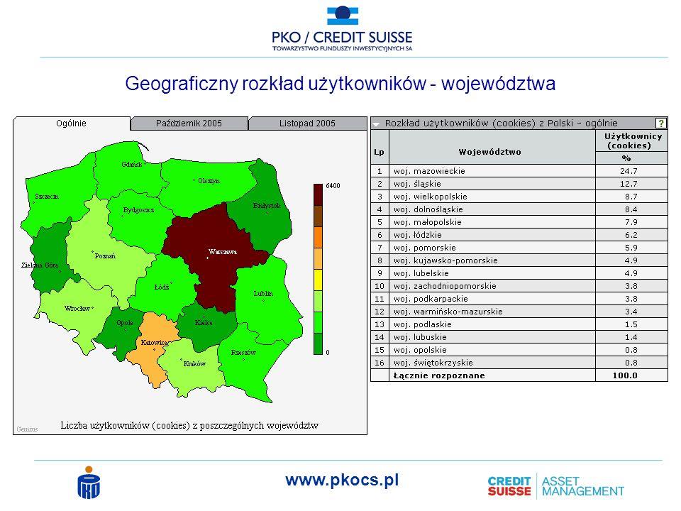 www.pkocs.pl Geograficzny rozkład użytkowników - województwa