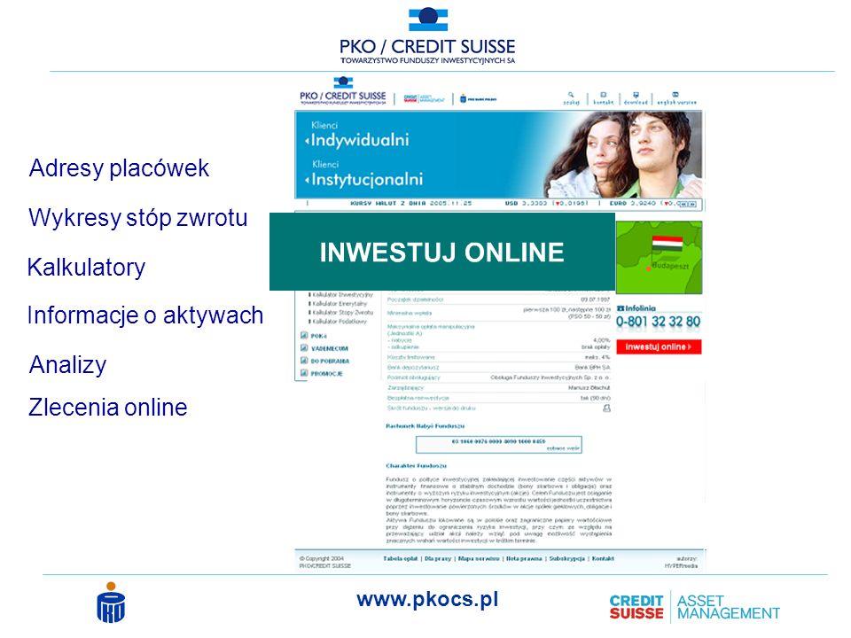 www.pkocs.pl Adresy placówek Wykresy stóp zwrotu Kalkulatory Informacje o aktywach Analizy Zlecenia online