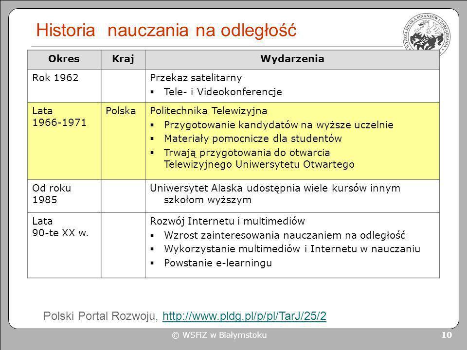 © WSFiZ w Białymstoku 10 Historia nauczania na odległość OkresKrajWydarzenia Rok 1962Przekaz satelitarny Tele- i Videokonferencje Lata 1966-1971 Polsk