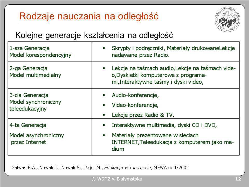 © WSFiZ w Białymstoku 12 Rodzaje nauczania na odległość Galwas B.A., Nowak J., Nowak S., Pajer M., Edukacja w Internecie, MEWA nr 1/2002 Kolejne gener