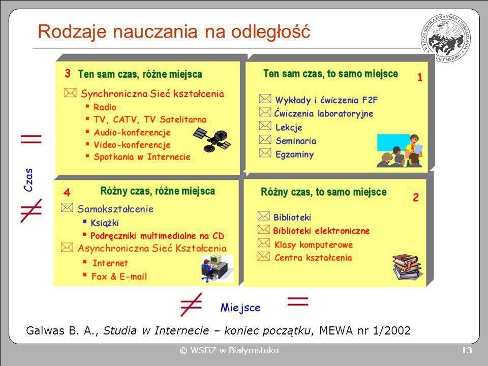 © WSFiZ w Białymstoku 13 Rodzaje nauczania na odległość Galwas B. A., Studia w Internecie – koniec początku, MEWA nr 1/2002