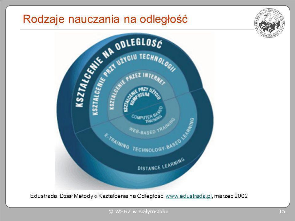 © WSFiZ w Białymstoku 15 Rodzaje nauczania na odległość Edustrada, Dział Metodyki Kształcenia na Odległość, www.edustrada.pl, marzec 2002www.edustrada