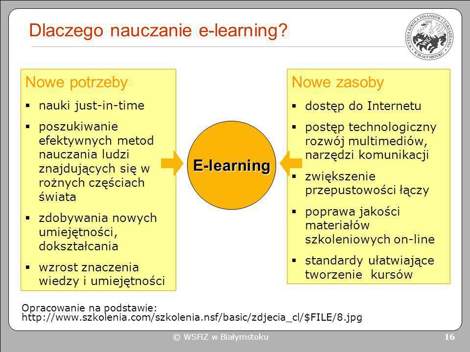 © WSFiZ w Białymstoku 16 Dlaczego nauczanie e-learning? Opracowanie na podstawie: http://www.szkolenia.com/szkolenia.nsf/basic/zdjecia_cl/$FILE/8.jpg