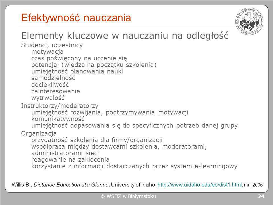 © WSFiZ w Białymstoku 24 Efektywność nauczania Elementy kluczowe w nauczaniu na odległość Studenci, uczestnicy motywacja czas poświęcony na uczenie si