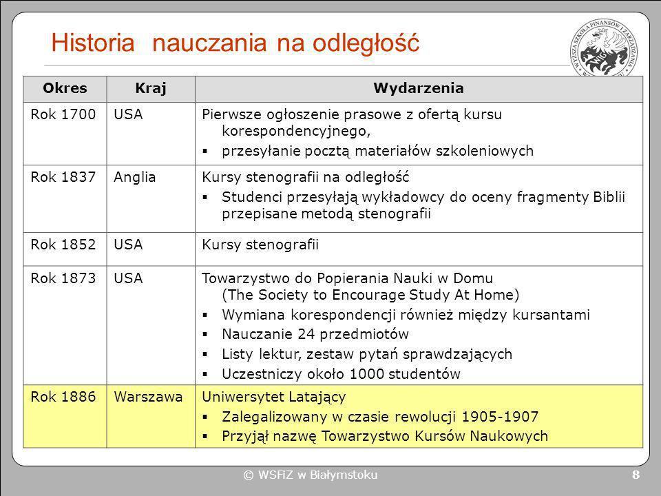 © WSFiZ w Białymstoku 8 Historia nauczania na odległość OkresKrajWydarzenia Rok 1700USAPierwsze ogłoszenie prasowe z ofertą kursu korespondencyjnego,