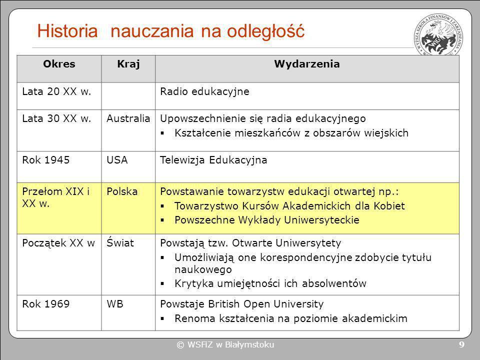 © WSFiZ w Białymstoku 30 Moja gotowość na e-learning - test 5.