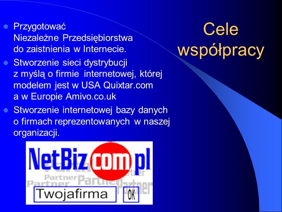 Program Partner NetBiz.com.pl