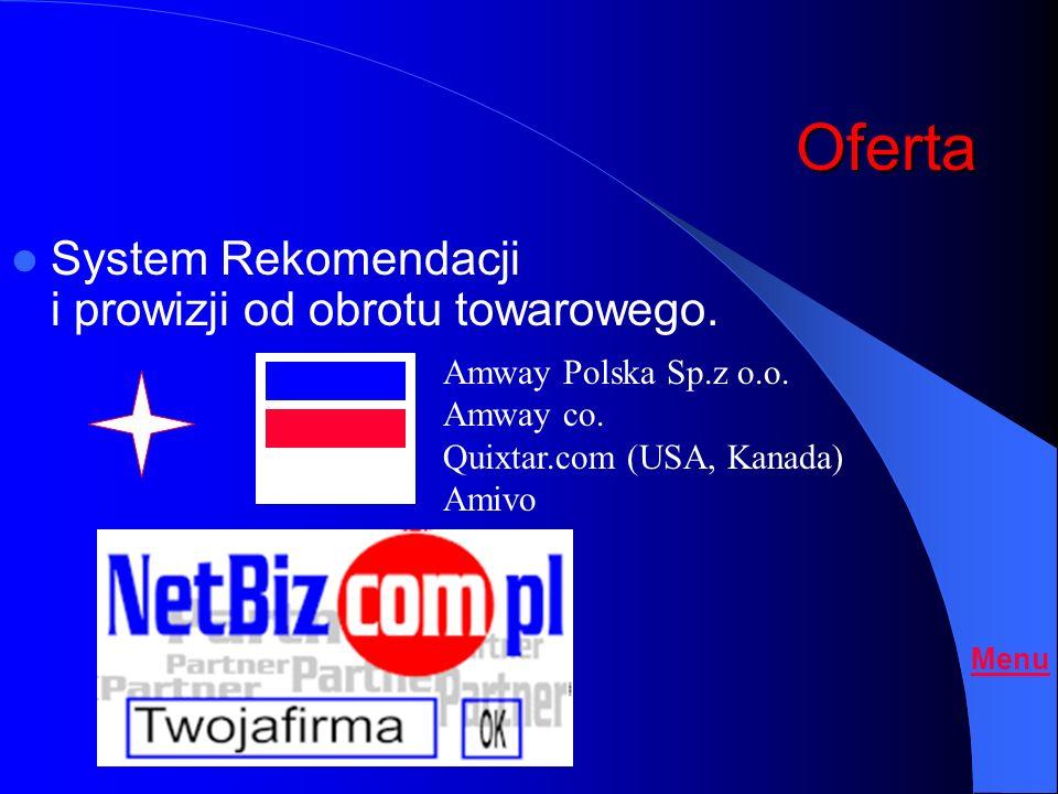 Model Portala NetBiz.com.pl Twoja strona WWW Twoja strona WWW Twój Numer Dostępu (#) Twój Numer Dostępu (#) Produkty i Usługi * z wyłącznością Produkt
