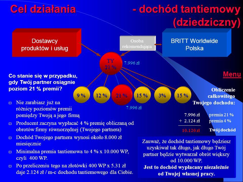 Osoba rekomendującaPodsumowanie BRITT Worldwide Polska Dostawcy produktów i usług TY o Prowadzisz własną firmę wytwarzając obrót w oparciu o wiarygodn