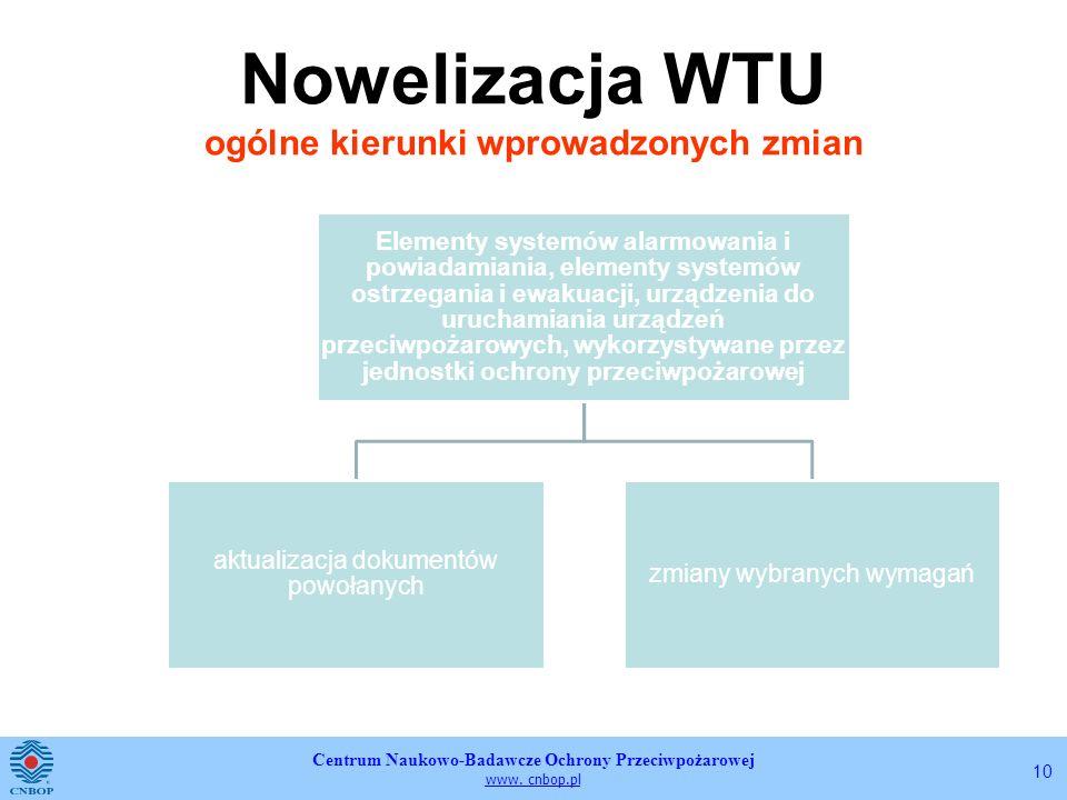 Centrum Naukowo-Badawcze Ochrony Przeciwpożarowej www. cnbop.pl 10 Nowelizacja WTU ogólne kierunki wprowadzonych zmian Elementy systemów alarmowania i