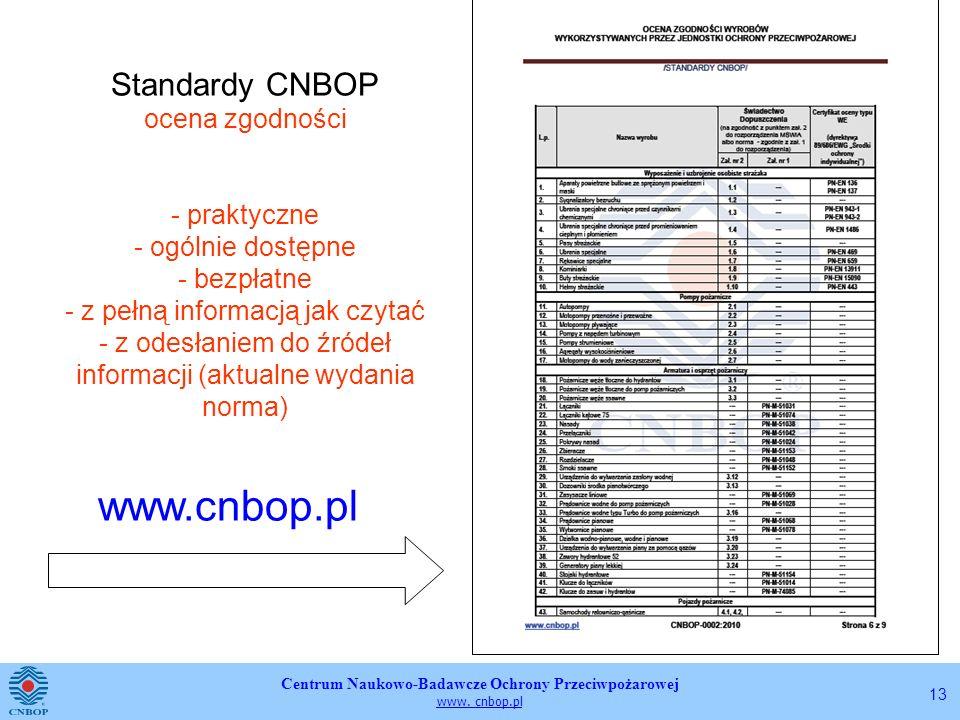 Centrum Naukowo-Badawcze Ochrony Przeciwpożarowej www. cnbop.pl Standardy CNBOP ocena zgodności - praktyczne - ogólnie dostępne - bezpłatne - z pełną