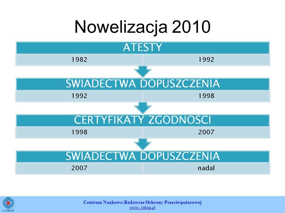 Centrum Naukowo-Badawcze Ochrony Przeciwpożarowej www. cnbop.pl Nowelizacja 2010