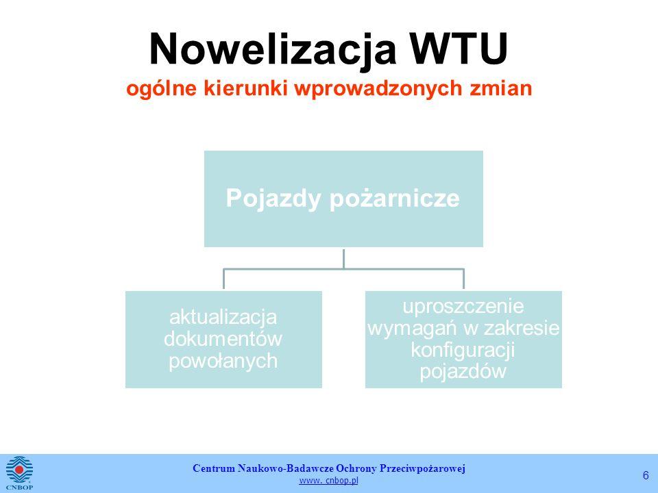 Centrum Naukowo-Badawcze Ochrony Przeciwpożarowej www. cnbop.pl 6 Nowelizacja WTU ogólne kierunki wprowadzonych zmian Pojazdy pożarnicze aktualizacja