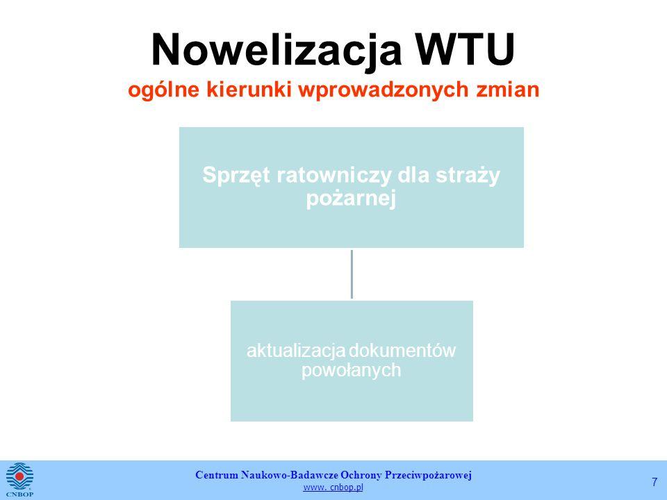 Centrum Naukowo-Badawcze Ochrony Przeciwpożarowej www. cnbop.pl 7 Nowelizacja WTU ogólne kierunki wprowadzonych zmian Sprzęt ratowniczy dla straży poż