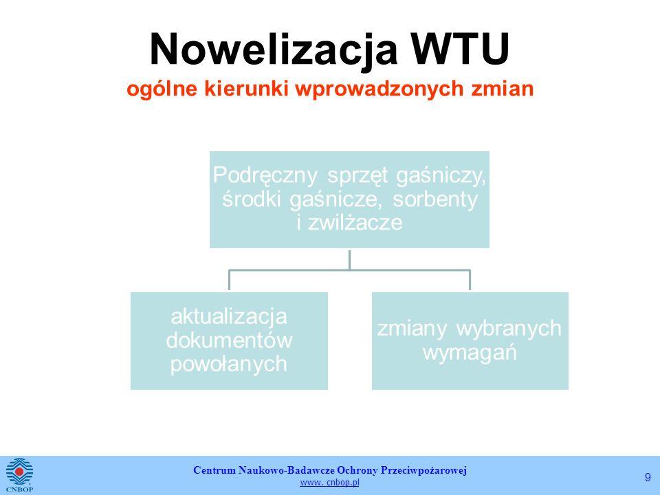 Centrum Naukowo-Badawcze Ochrony Przeciwpożarowej www. cnbop.pl 9 Nowelizacja WTU ogólne kierunki wprowadzonych zmian Podręczny sprzęt gaśniczy, środk