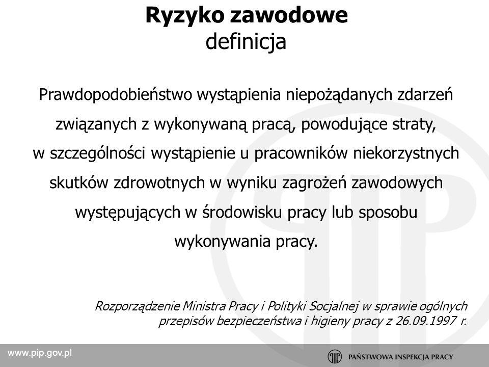 www.pip.gov.pl To każdy rodzaj sytuacji zawodowej, która oddziałuje na pracownika na drodze mechanizmów psychofizjologicznych, powodując zakłócenia w jego funkcjonowaniu zawodowym oraz zaburzenia w stanie zdrowia Międzynarodowa Organizacja Pracy, 1986